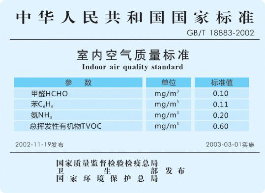 西安除甲醛企业-室内空气质量标准GB/T18883-2002